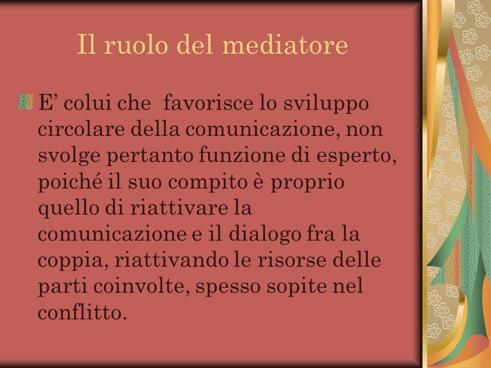 Il ruolo del mediatore E colui che favorisce lo sviluppo circolare della comunicazione, non svolge pertanto funzione di esperto, poiché il suo compito