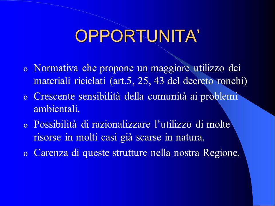 Analisi Dellofferta DI MAURO (CT) R. PRINCIPATO (CT) R. FERRARA (ME) R. TRIMARCHI (ME) R. ECOCART (CL) R. COOP CICLAT (CL) R. QUARTO (SR) R.T. OLIVERI