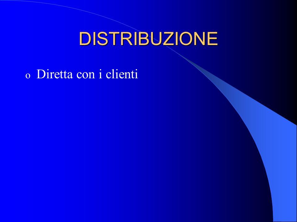 COMUNICAZIONE o Nessun tipo di promozione per quanto riguarda la vendita dei prodotti. o Promozioni del servizio di raccolta porta a porta, attraverso