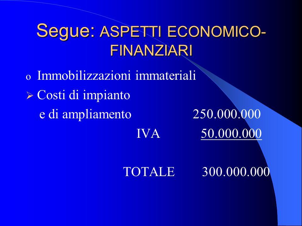 ASPETTI ECONOMICO- FINANZIARI o Immobilizzazioni materiali Fabbricati e capannoni 1.200.000.000 Attrezzature industriali 100.000.000 Impianti e macchi