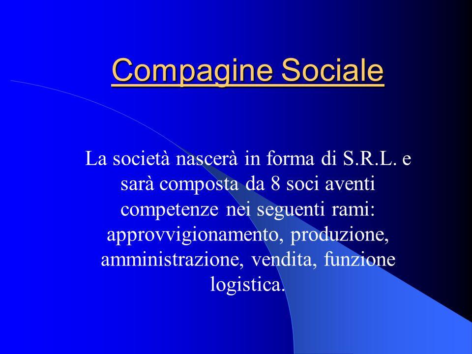 Compagine Sociale La società nascerà in forma di S.R.L.