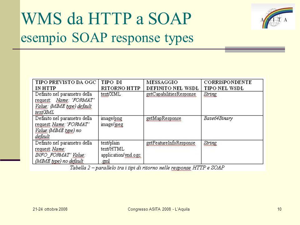 21-24 ottobre 2008 Congresso ASITA 2008 - L Aquila10 WMS da HTTP a SOAP esempio SOAP response types