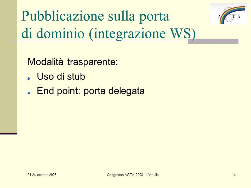 21-24 ottobre 2008 Congresso ASITA 2008 - L Aquila14 Pubblicazione sulla porta di dominio (integrazione WS) Modalità trasparente: Uso di stub End point: porta delegata