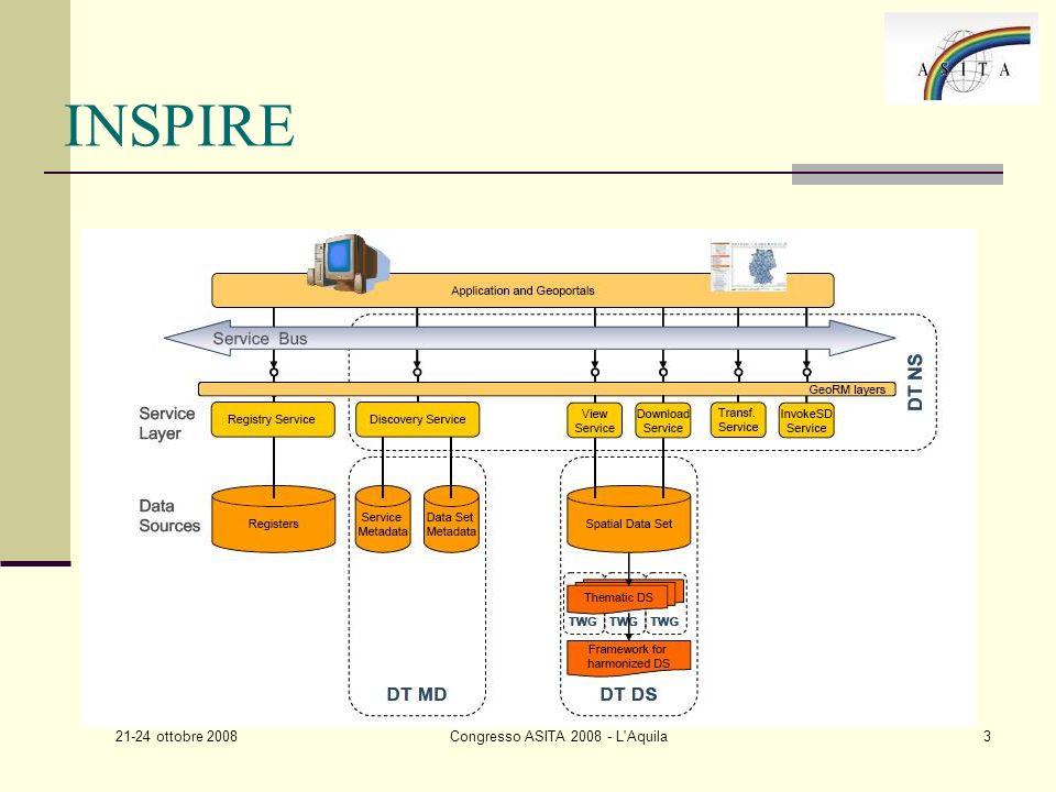 21-24 ottobre 2008 Congresso ASITA 2008 - L Aquila4 SPC - SPCoop porta di dominio è linterfaccia che ogni amministrazione utilizzerà per esporre i propri servizi e/o richiamare quelli di altre amministrazioni; si articola in porta applicativa (che espone un servizio) e in porta delegata (che richiede un servizio esterno); busta e-gov: è un messaggio SOAP in XML, composto da due parti, di cui la prima contiene informazioni infrastrutturali mentre laltra parte dipende dal servizio applicativo esposto sulla porta di dominio; accordo di servizio: definisce le condizioni di uso di un determinato servizio; viene deciso tra le parti (amministrazioni) o imposto da una parte alle altre in determinati casi; servizi di registro: provvedono a catalogare i soggetti organizzativi (fruitori ed erogatori) e gli accordi di servizio e cooperazione sottoscritti e implementati su SPCoop; servizi di sicurezza: consentono lautenticazione e lautorizzazione alluso dei servizi; più in generale, implementano le politiche di sicurezza necessarie a garantire la riservatezza, lintegrità dei dati e servizi ecc.