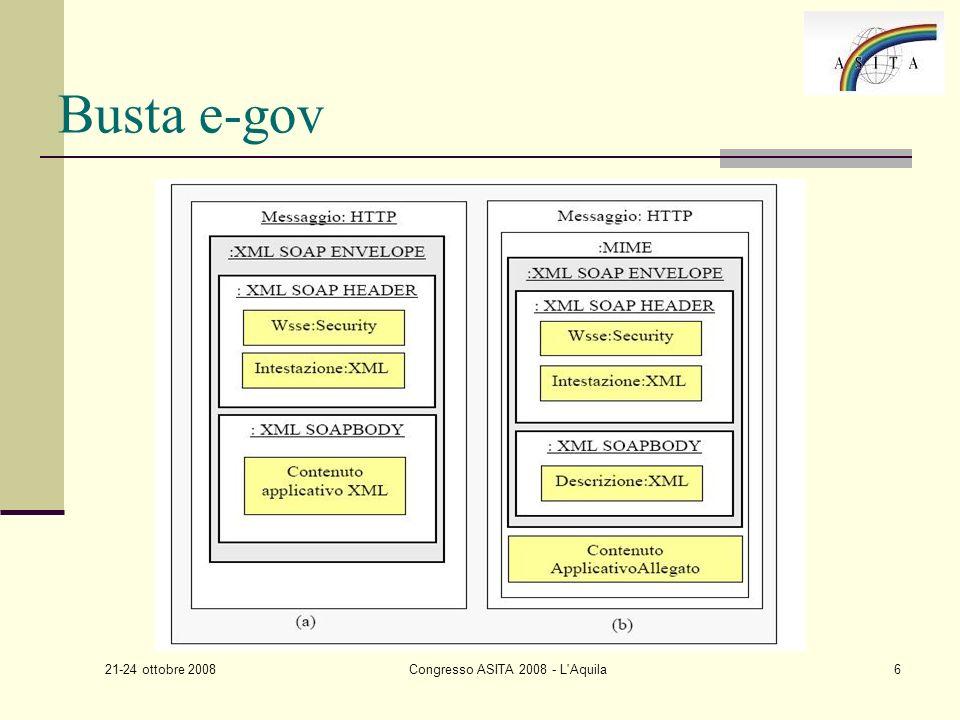 21-24 ottobre 2008 Congresso ASITA 2008 - L Aquila6 Busta e-gov