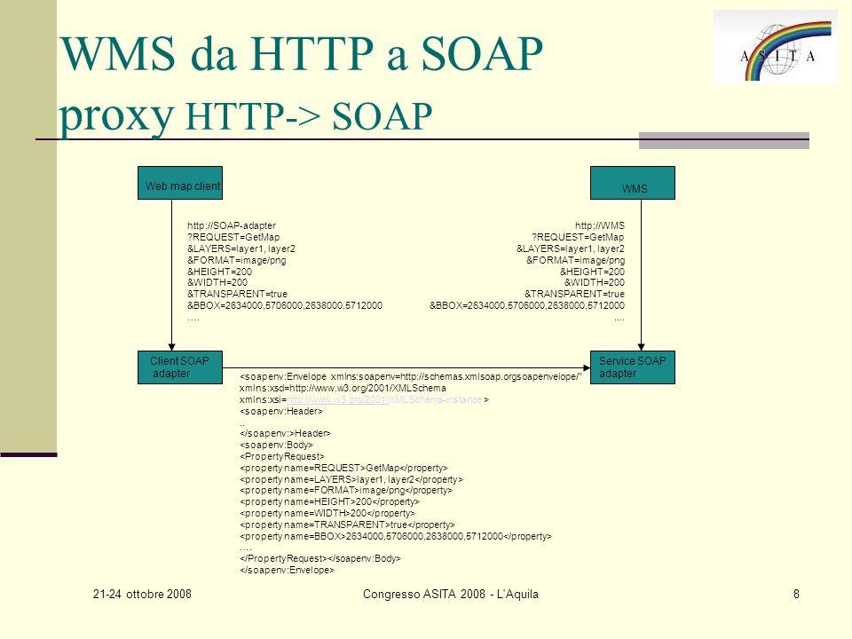 21-24 ottobre 2008 Congresso ASITA 2008 - L Aquila8 WMS da HTTP a SOAP proxy HTTP-> SOAP Web map client Client SOAP adapter Service SOAP adapter WMS http;//SOAP-adapter ?REQUEST=GetMap &LAYERS=layer1, layer2 &FORMAT=image/png &HEIGHT=200 &WIDTH=200 &TRANSPARENT=true &BBOX=2634000,5706000,2638000,5712000 ….