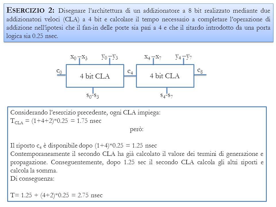 s 4 -s 7 c4c4 4 bit CLA x 0 –x 3 s 0 -s 3 c0c0 y 0 –y 3 4 bit CLA x 4 –x 7 y 4 –y 7 c8c8 E SERCIZIO 2: Disegnare larchitettura di un addizionatore a 8