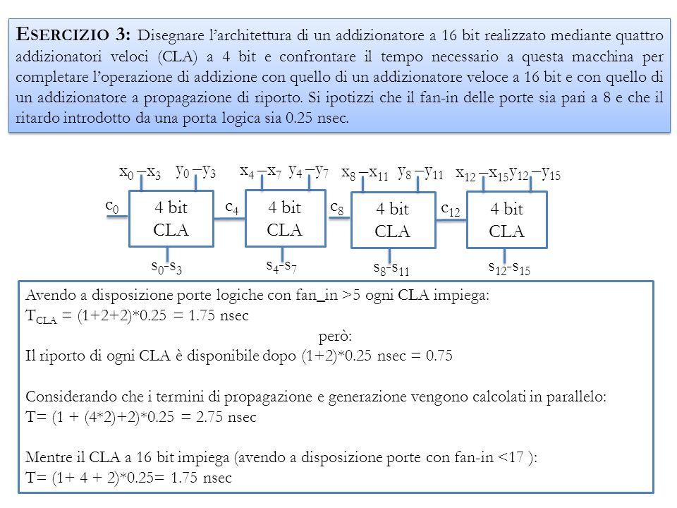 E SERCIZIO 3: Disegnare larchitettura di un addizionatore a 16 bit realizzato mediante quattro addizionatori veloci (CLA) a 4 bit e confrontare il tem