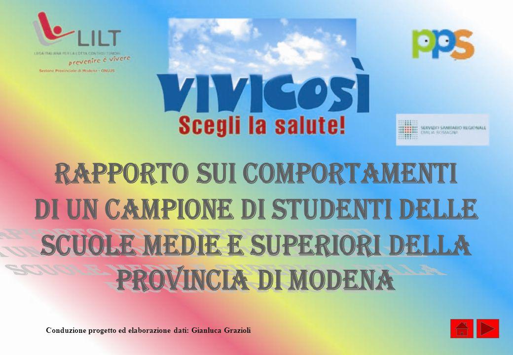 Conduzione progetto ed elaborazione dati: Gianluca Grazioli
