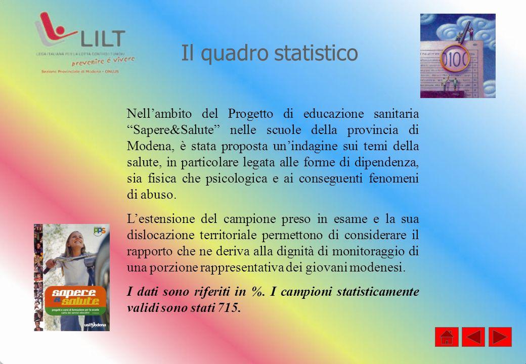 Il quadro statistico Nellambito del Progetto di educazione sanitaria Sapere&Salute nelle scuole della provincia di Modena, è stata proposta unindagine