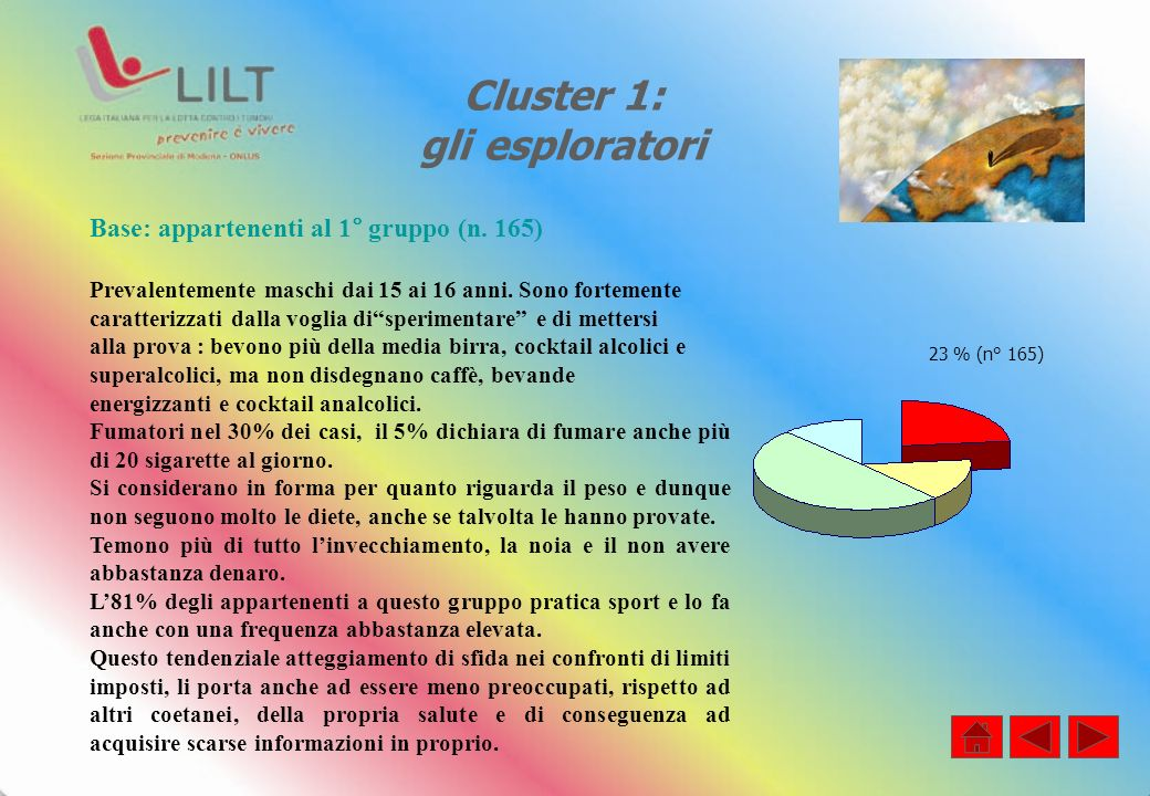 Cluster 1: gli esploratori Base: appartenenti al 1° gruppo (n. 165) Prevalentemente maschi dai 15 ai 16 anni. Sono fortemente caratterizzati dalla vog