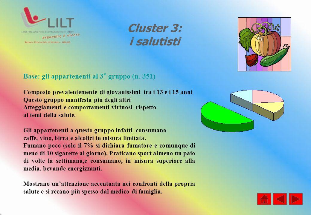 Cluster 3: i salutisti Base: gli appartenenti al 3° gruppo (n.