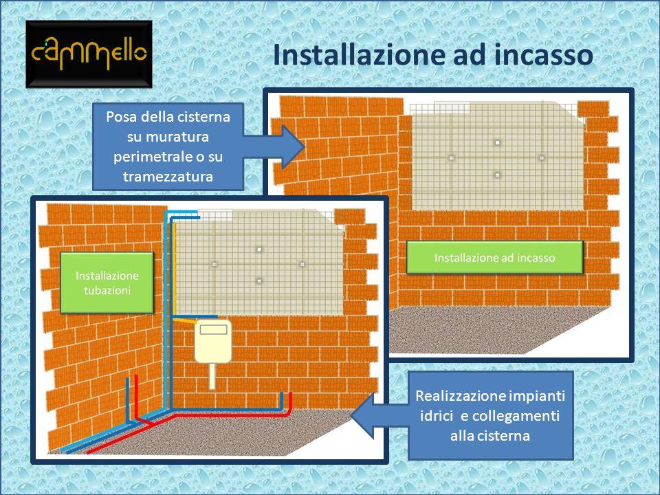 Installazione ad incasso Posa della cisterna su muratura perimetrale o su tramezzatura Realizzazione impianti idrici e collegamenti alla cisterna