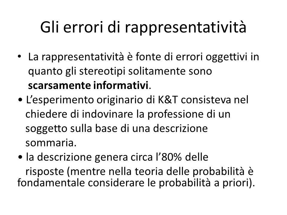 Gli errori di rappresentatività La rappresentatività è fonte di errori oggettivi in quanto gli stereotipi solitamente sono scarsamente informativi. Le