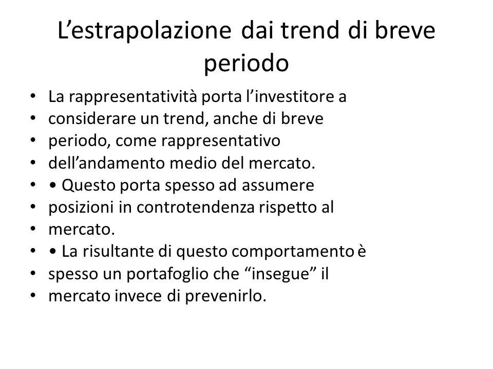 Lestrapolazione dai trend di breve periodo La rappresentatività porta linvestitore a considerare un trend, anche di breve periodo, come rappresentativ