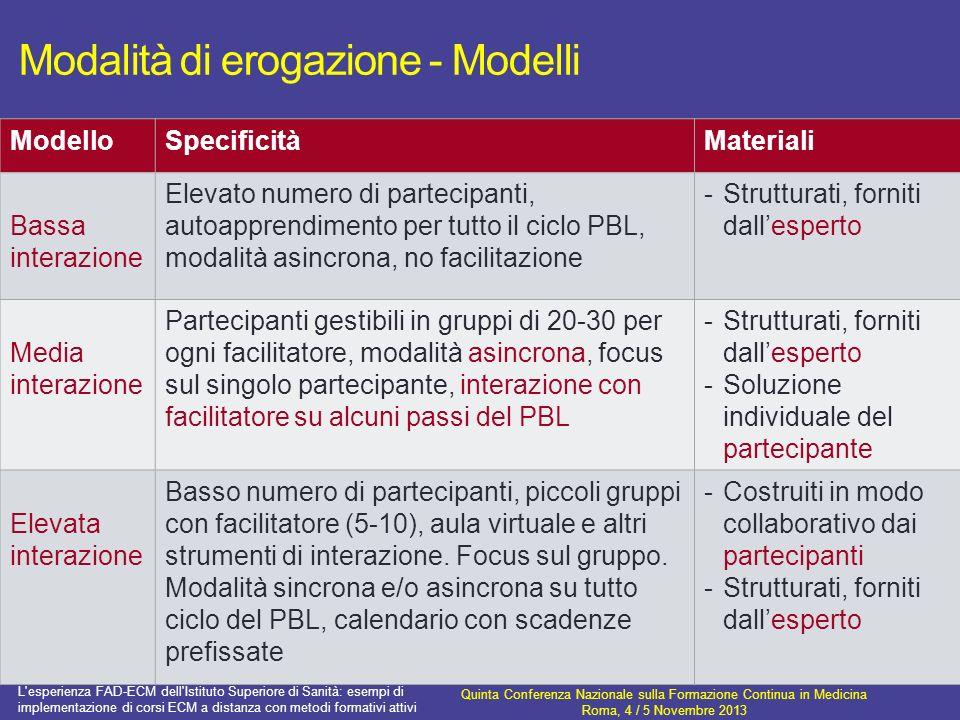 Modalità di erogazione - Modelli ModelloSpecificitàMateriali Bassa interazione Elevato numero di partecipanti, autoapprendimento per tutto il ciclo PB