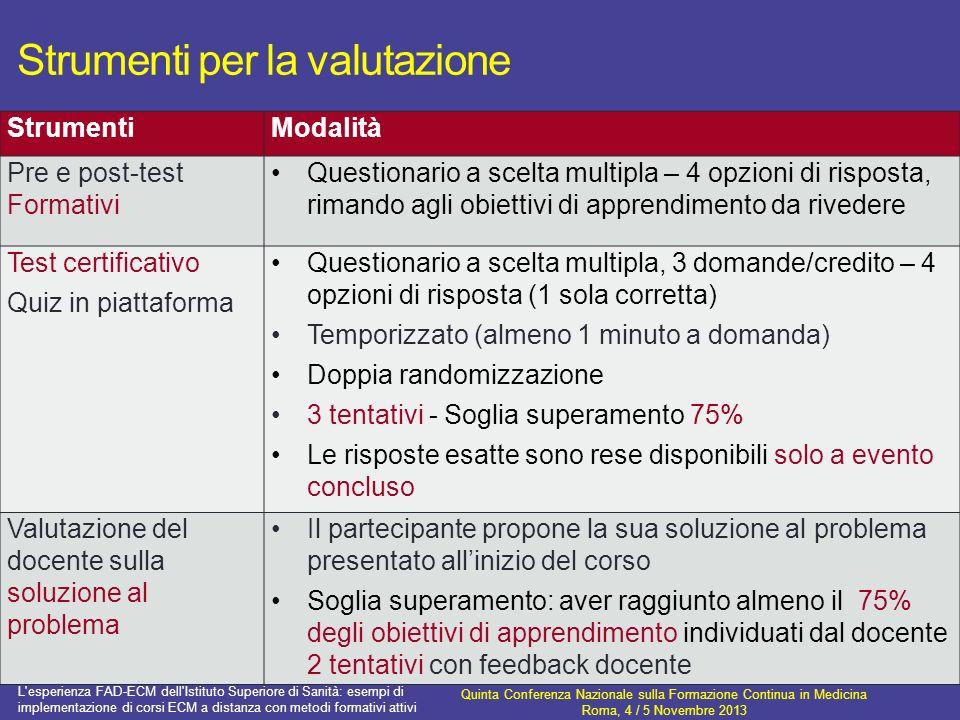 Strumenti per la valutazione StrumentiModalità Pre e post-test Formativi Questionario a scelta multipla – 4 opzioni di risposta, rimando agli obiettiv