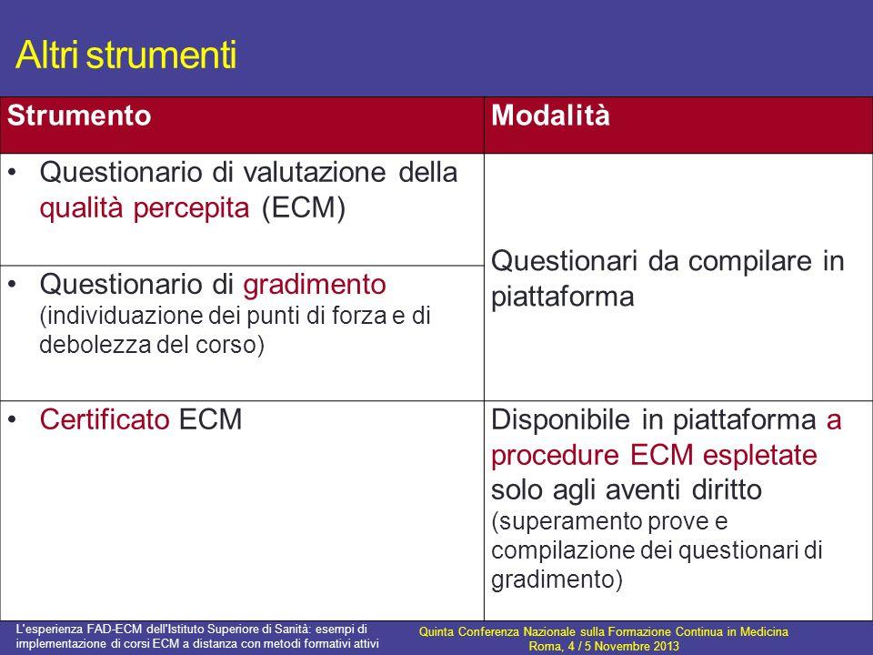 Altri strumenti StrumentoModalità Questionario di valutazione della qualità percepita (ECM) Questionari da compilare in piattaforma Questionario di gr
