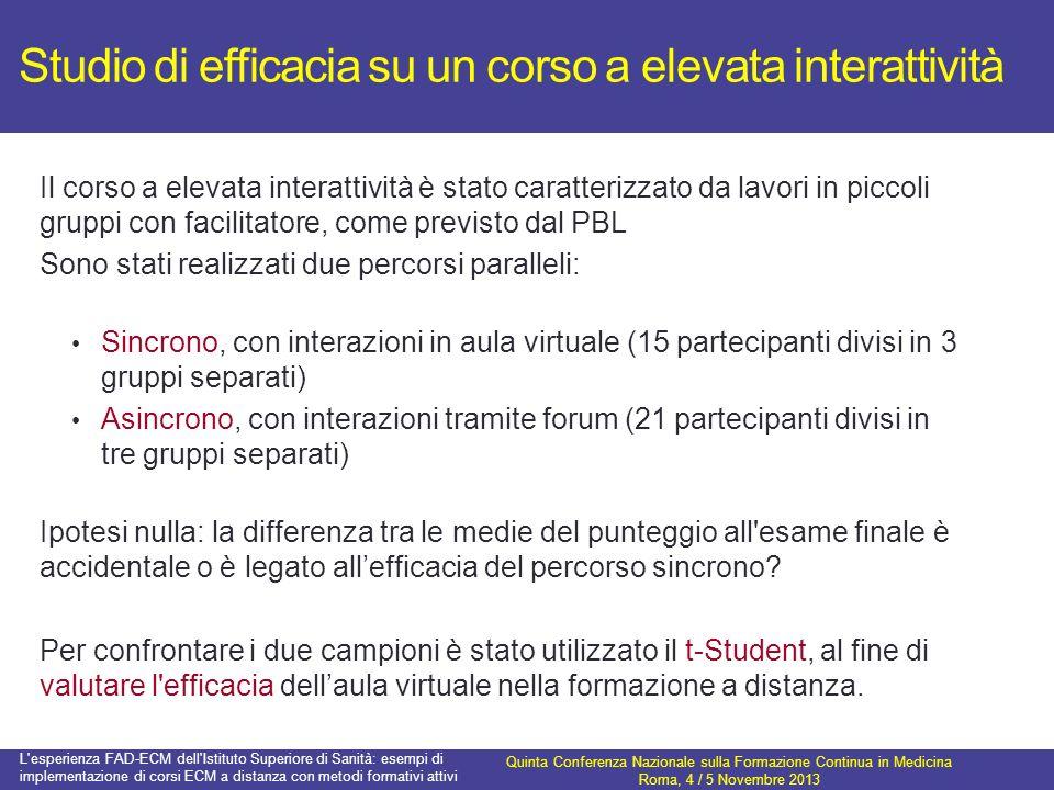 Studio di efficacia su un corso a elevata interattività Il corso a elevata interattività è stato caratterizzato da lavori in piccoli gruppi con facili
