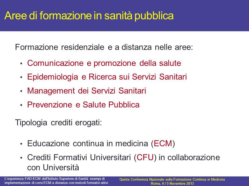 Aree di formazione in sanità pubblica Formazione residenziale e a distanza nelle aree: Comunicazione e promozione della salute Epidemiologia e Ricerca