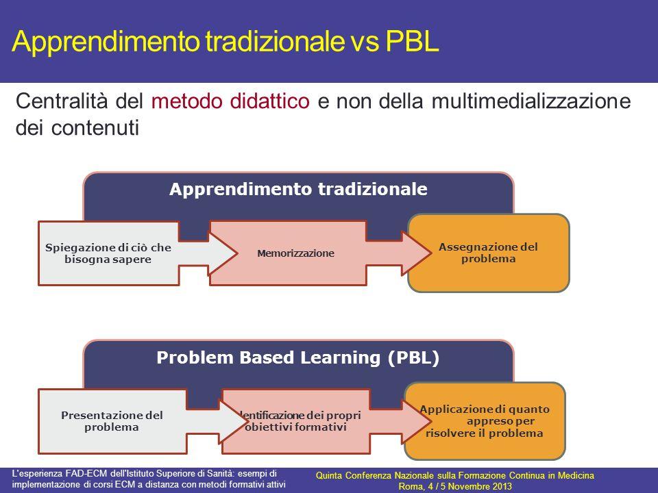 Apprendimento tradizionale vs PBL Centralità del metodo didattico e non della multimedializzazione dei contenuti Quinta Conferenza Nazionale sulla For