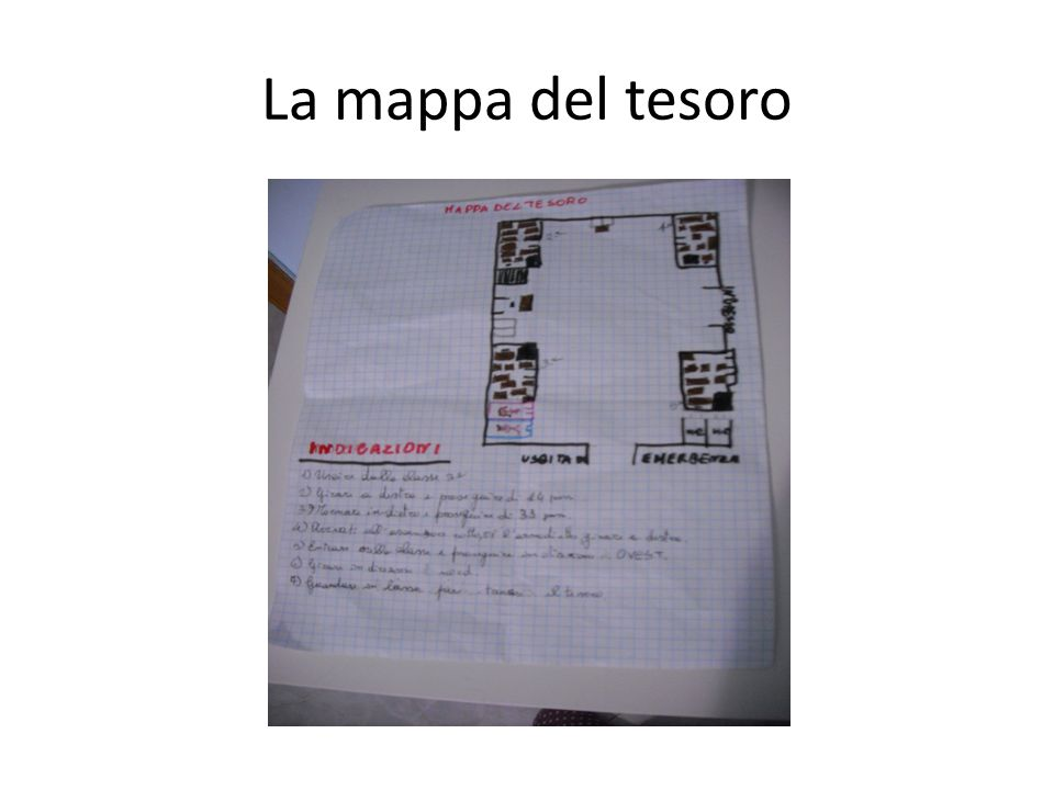La mappa del tesoro