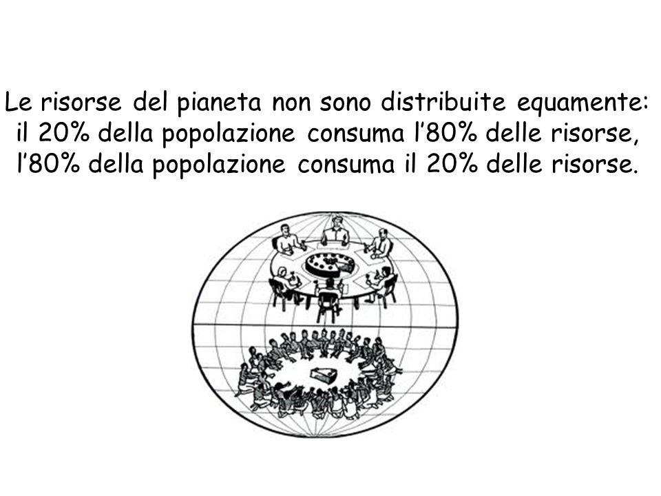 Le risorse del pianeta non sono distribuite equamente: il 20% della popolazione consuma l80% delle risorse, l80% della popolazione consuma il 20% dell