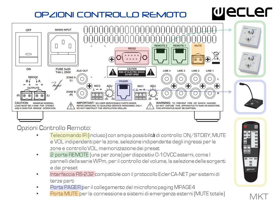 MKT Opzioni Controllo Remoto: Telecomando IR (incluso) con ampia possibilit à di controllo: ON/STDBY, MUTE e VOL indipendenti per le zone, selezione i