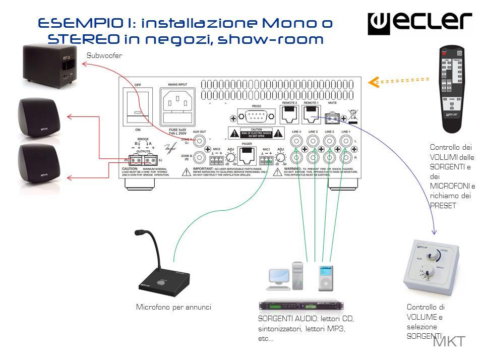 MKT ESEMPIO 1: installazione Mono o STEREO in negozi, show-room Controllo di VOLUME e selezione SORGENTI Microfono per annunci Subwoofer Controllo dei