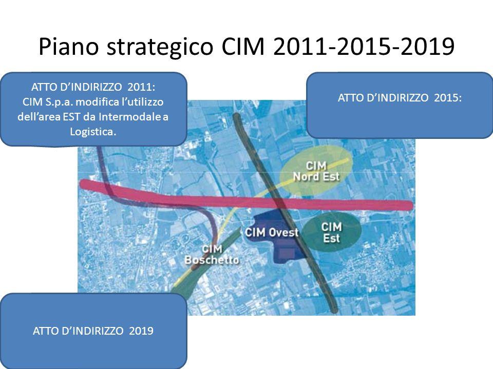Piano strategico CIM 2011-2015-2019 ATTO DINDIRIZZO 2015: ATTO DINDIRIZZO 2011: CIM S.p.a.