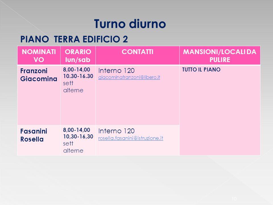 10 Turno diurno NOMINATI VO ORARIO lun/sab CONTATTIMANSIONI/LOCALI DA PULIRE Franzoni Giacomina 8,00-14,00 10.30-16.30 sett alterne Interno 120 giacom