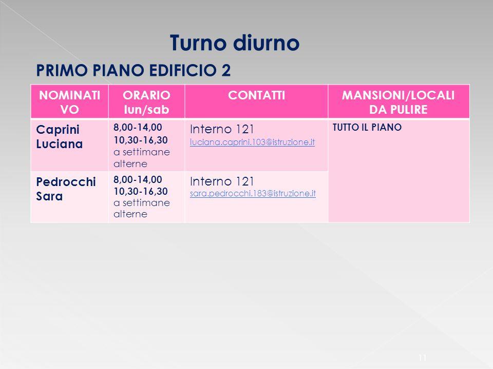 11 Turno diurno NOMINATI VO ORARIO lun/sab CONTATTIMANSIONI/LOCALI DA PULIRE Caprini Luciana 8,00-14,00 10,30-16,30 a settimane alterne Interno 121 l