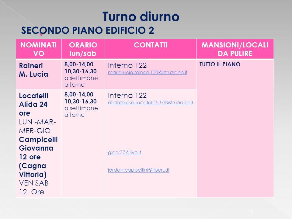 12 Turno diurno NOMINATI VO ORARIO lun/sab CONTATTIMANSIONI/LOCALI DA PULIRE Raineri M. Lucia 8,00-14,00 10,30-16,30 a settimane alterne Interno 122 m