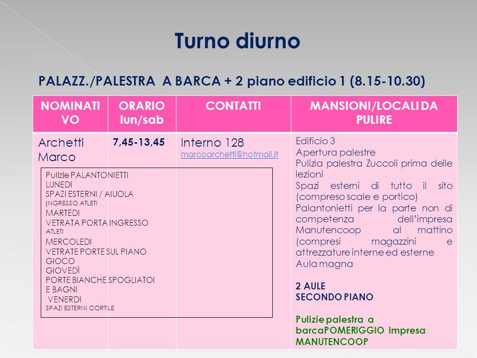 6 Turno diurno NOMINATI VO ORARIO lun/sab CONTATTIMANSIONI/LOCALI DA PULIRE Archetti Marco 7,45-13,45 Interno 128 marcoarchetti@hotmail.it Edificio 3