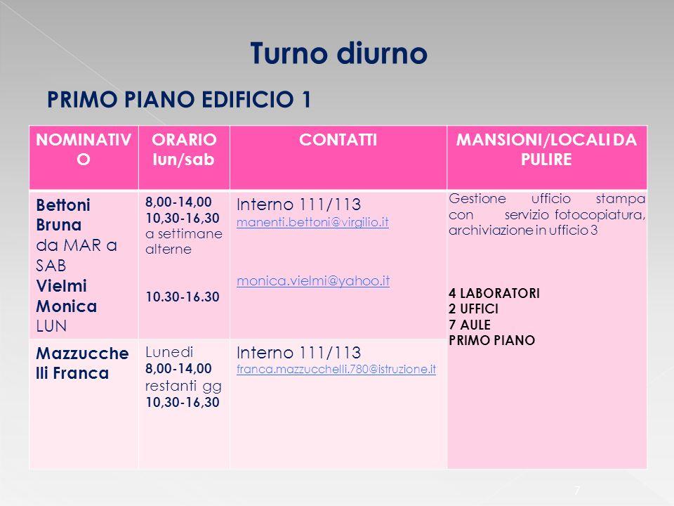 8 Turno diurno ORARIO lun/sab CONTATTIMANSIONI/LOCALI DA PULIRE Salvetti Battista pt 18 (Loda Mariella) LUN MERC ( Vielmi Monica) MAR GIOV VEN ( Mammoliti Stefano) SAB Archetti Marco 10,30-16,30 8.15-10.30 Interno 112 battistasevero.salvetti@istruzione.it margyloda@live.it monica.vielmi@yahoo.it mammolitistefano@libero.it 8 AULE secondo piano 2 AULE secondo piano SECONDO PIANO EDIFICIO 1