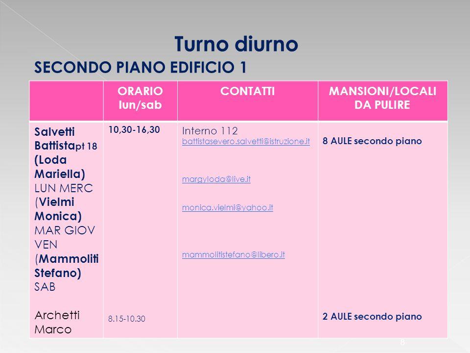 8 Turno diurno ORARIO lun/sab CONTATTIMANSIONI/LOCALI DA PULIRE Salvetti Battista pt 18 (Loda Mariella) LUN MERC ( Vielmi Monica) MAR GIOV VEN ( Mammo