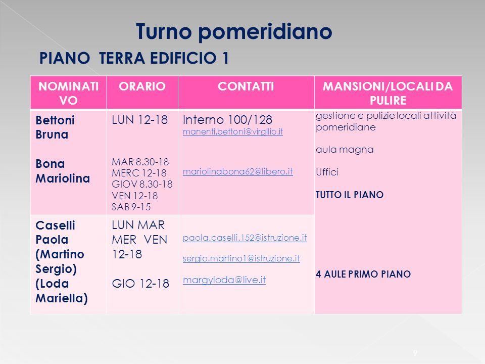 9 Turno pomeridiano NOMINATI VO ORARIOCONTATTIMANSIONI/LOCALI DA PULIRE Bettoni Bruna Bona Mariolina LUN 12-18 MAR 8.30-18 MERC 12-18 GIOV 8.30-18 VEN