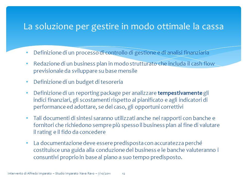 Definizione di un processo di controllo di gestione e di analisi finanziaria Redazione di un business plan in modo strutturato che includa il cash flo