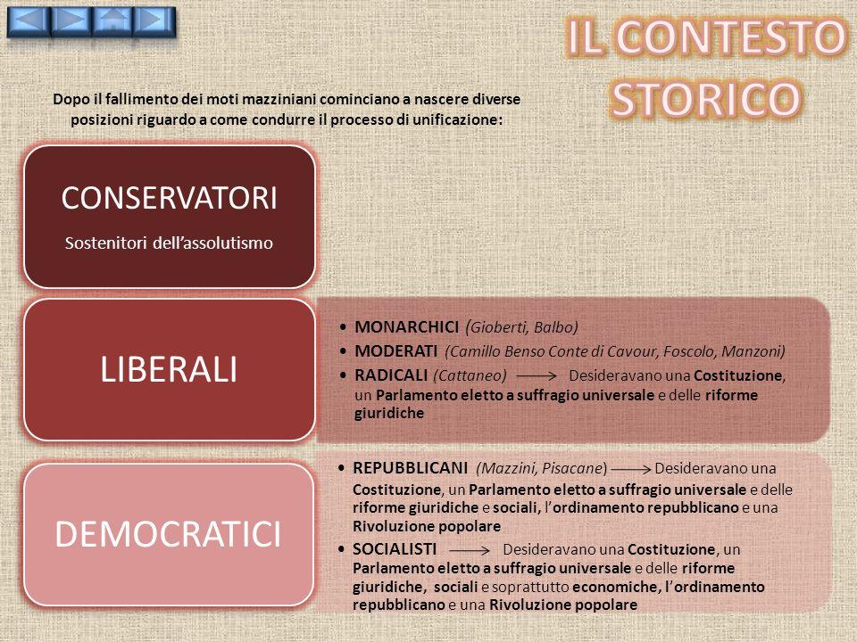 Dopo il fallimento dei moti mazziniani cominciano a nascere diverse posizioni riguardo a come condurre il processo di unificazione: CONSERVATORI Sostenitori dellassolutismo MONARCHICI ( Gioberti, Balbo) MODERATI (Camillo Benso Conte di Cavour, Foscolo, Manzoni) RADICALI (Cattaneo) Desideravano una Costituzione, un Parlamento eletto a suffragio universale e delle riforme giuridiche LIBERALI REPUBBLICANI (Mazzini, Pisacane) Desideravano una Costituzione, un Parlamento eletto a suffragio universale e delle riforme giuridiche e sociali, lordinamento repubblicano e una Rivoluzione popolare SOCIALISTI Desideravano una Costituzione, un Parlamento eletto a suffragio universale e delle riforme giuridiche, sociali e soprattutto economiche, lordinamento repubblicano e una Rivoluzione popolare DEMOCRATICI