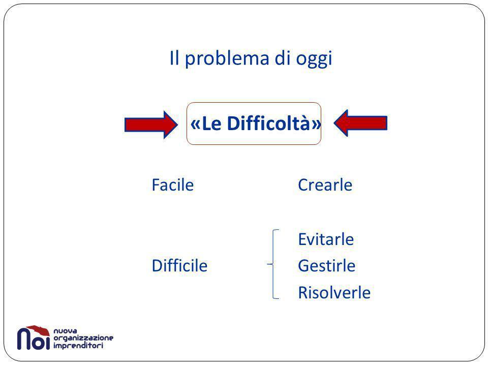 Il problema di oggi «Le Difficoltà» Facile Crearle Evitarle DifficileGestirle Risolverle