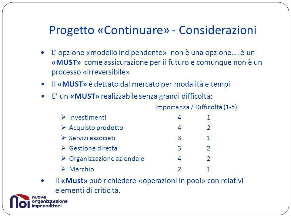 Progetto «Continuare» - Considerazioni L opzione «modello indipendente» non è una opzione….