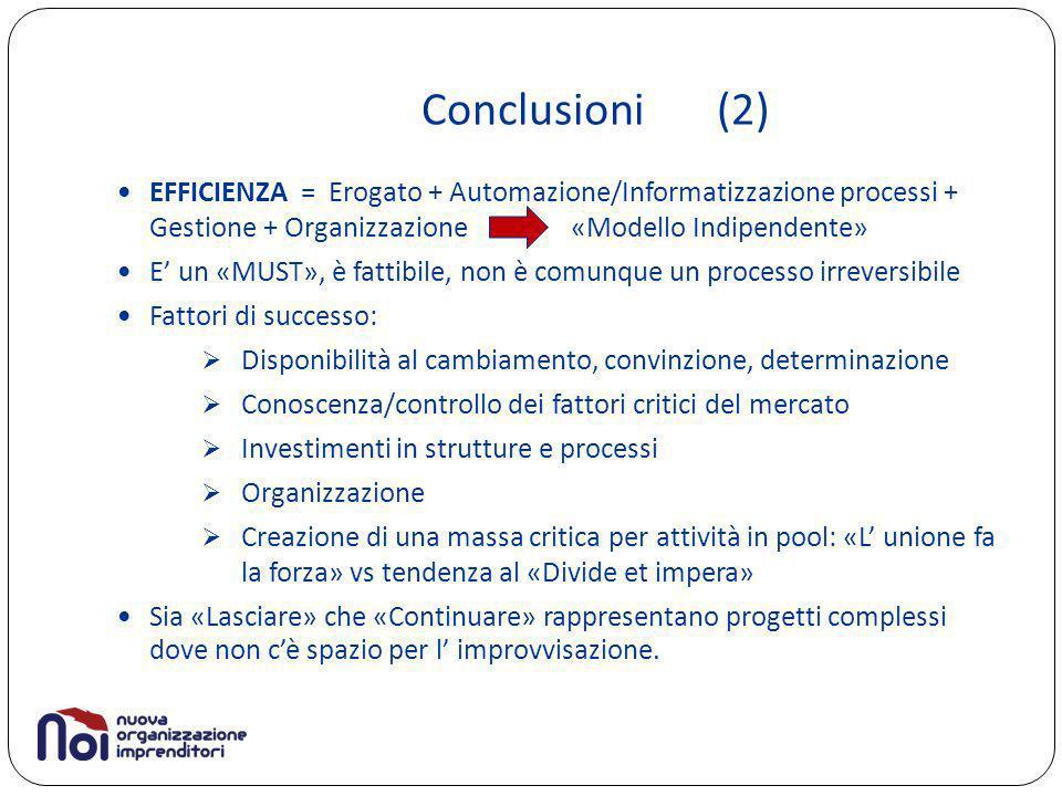 Conclusioni (2) EFFICIENZA = Erogato + Automazione/Informatizzazione processi + Gestione + Organizzazione «Modello Indipendente» E un «MUST», è fattibile, non è comunque un processo irreversibile Fattori di successo: Disponibilità al cambiamento, convinzione, determinazione Conoscenza/controllo dei fattori critici del mercato Investimenti in strutture e processi Organizzazione Creazione di una massa critica per attività in pool: «L unione fa la forza» vs tendenza al «Divide et impera» Sia «Lasciare» che «Continuare» rappresentano progetti complessi dove non cè spazio per l improvvisazione.