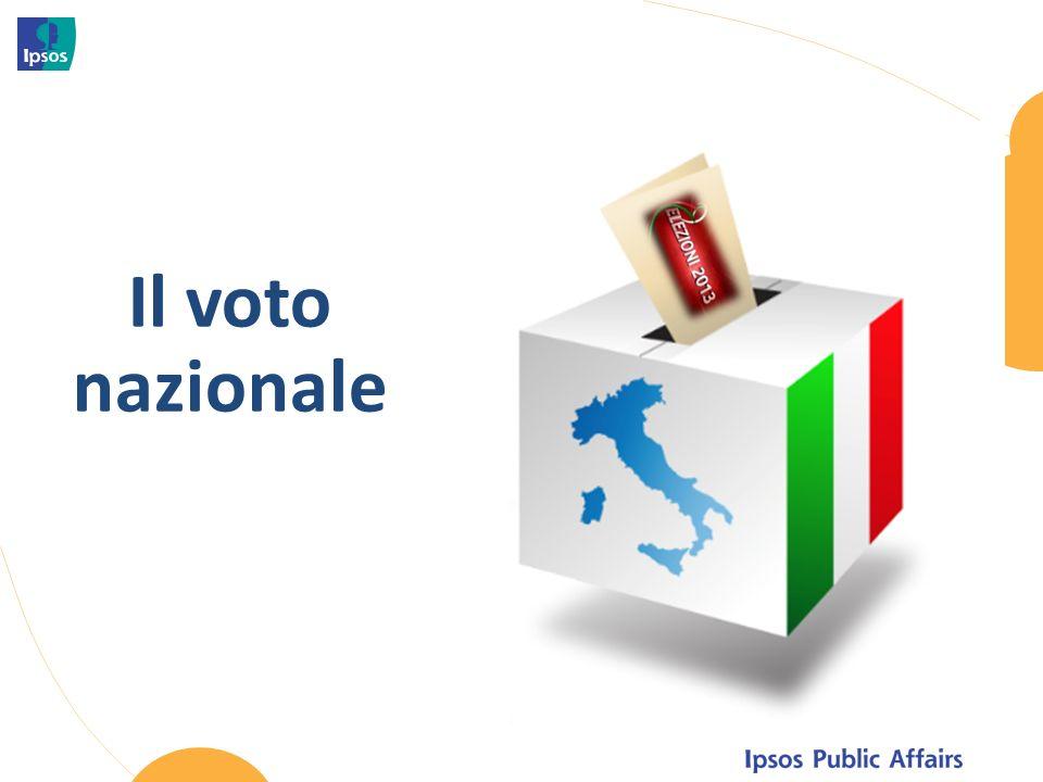 Il voto nazionale
