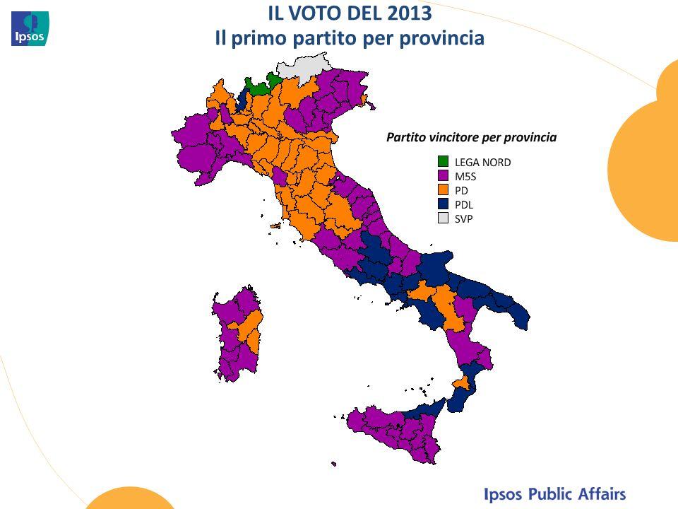 IL VOTO DEL 2013 Il primo partito per provincia