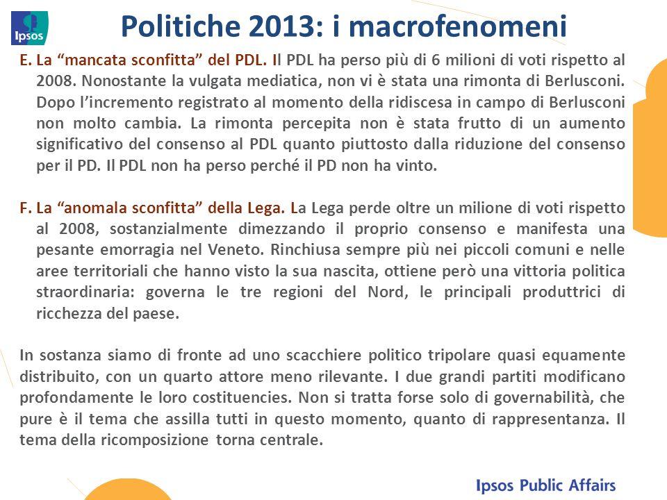 Politiche 2013: i macrofenomeni E.La mancata sconfitta del PDL.
