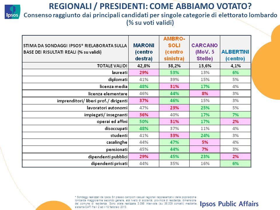 REGIONALI / PRESIDENTI: COME ABBIAMO VOTATO.