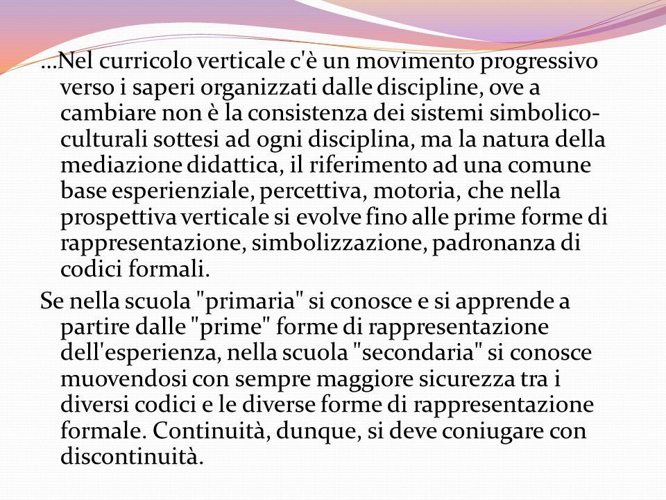 …Nel curricolo verticale c'è un movimento progressivo verso i saperi organizzati dalle discipline, ove a cambiare non è la consistenza dei sistemi sim