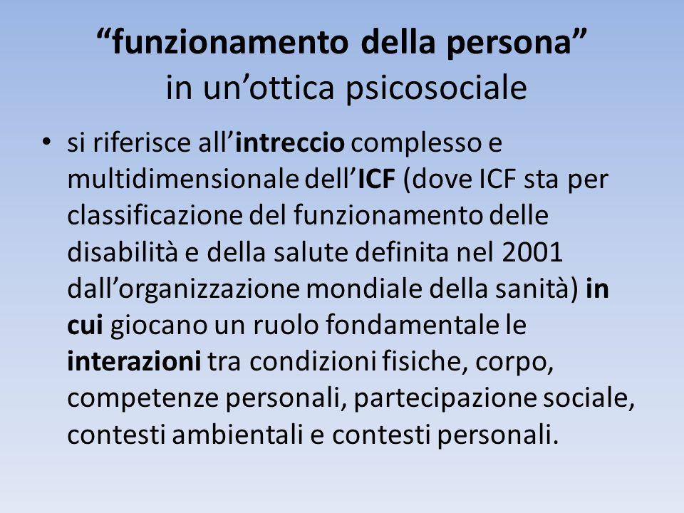 funzionamento della persona in unottica psicosociale si riferisce allintreccio complesso e multidimensionale dellICF (dove ICF sta per classificazione
