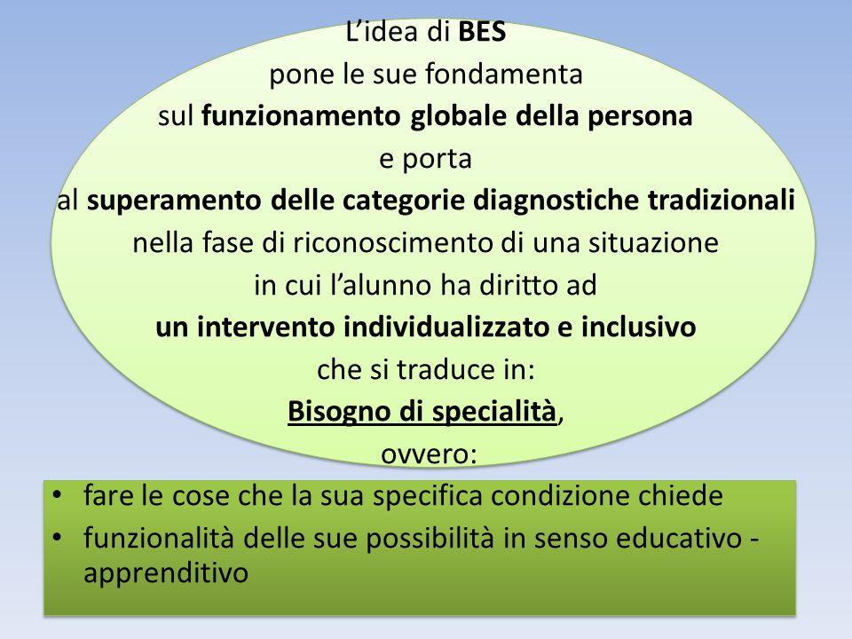 Lidea di BES pone le sue fondamenta sul funzionamento globale della persona e porta al superamento delle categorie diagnostiche tradizionali nella fas