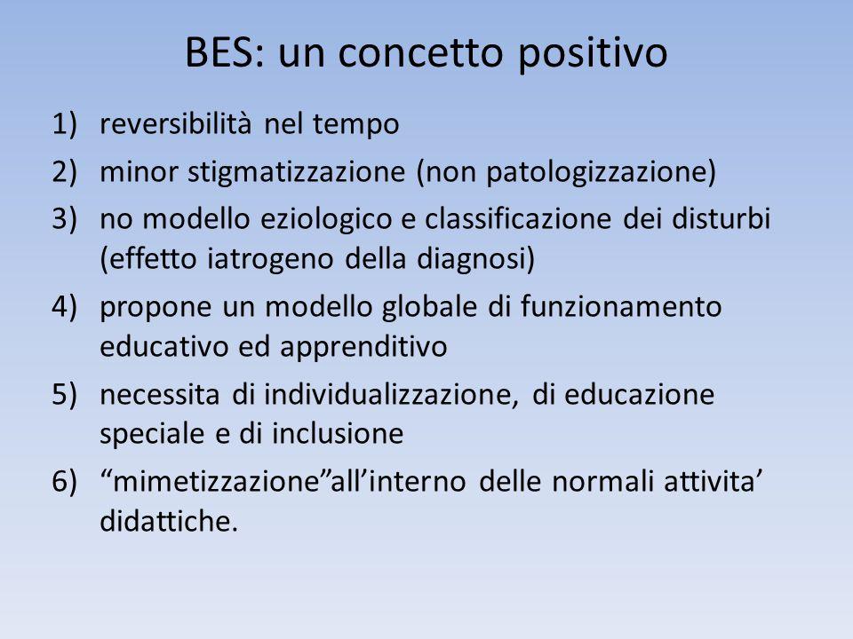 BES: un concetto positivo 1)reversibilità nel tempo 2)minor stigmatizzazione (non patologizzazione) 3)no modello eziologico e classificazione dei dist